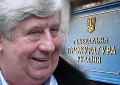 Appeal to the Prosecutor General of Ukraine Shokin V.M.